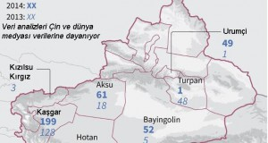 dogu-turkistan-olum-orani